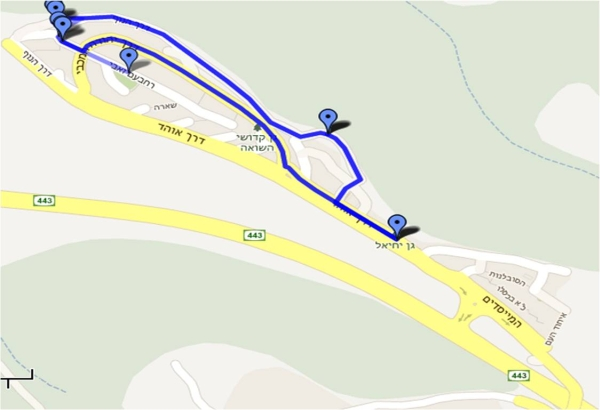 מפת מסלול מרוץ מתת בית חורון