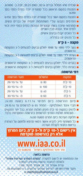 מרוץ אשדוד 2014